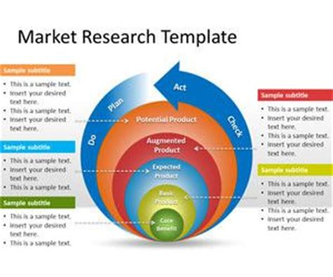 Where to Buy a Reliable Research Proposal Paper Online - A
